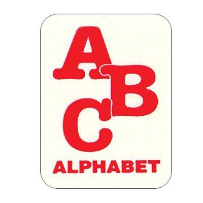 Étiquettes de symbole pour classification